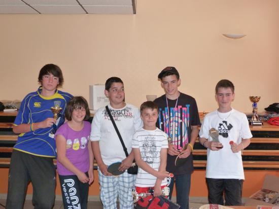les jeunes